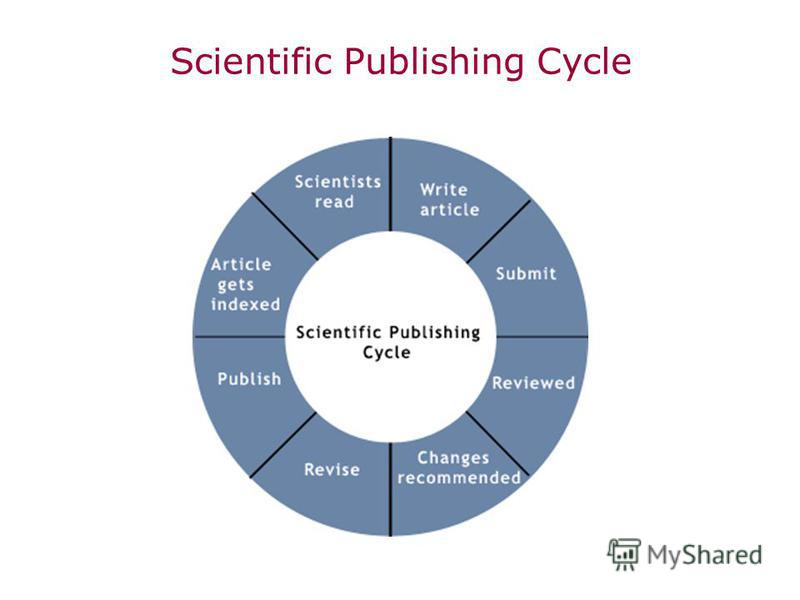 Scientific Publishing Cycle