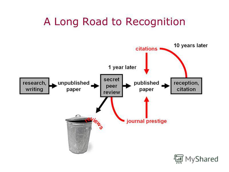 A Long Road to Recognition