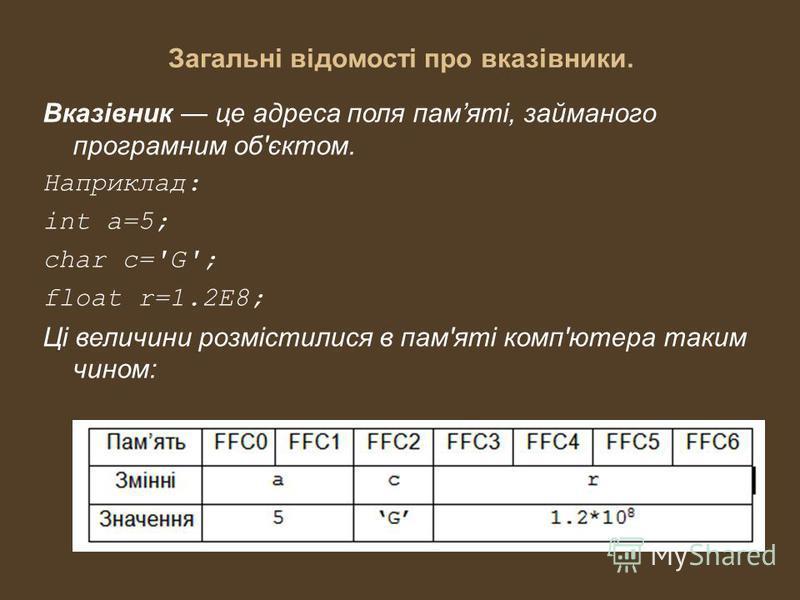 Загальні відомості про вказівники. Вказівник це адреса поля памяті, займаного програмним об'єктом. Наприклад: int a=5; char с='G'; float r=1.2E8; Ці величини розмістилися в пам'яті комп'ютера таким чином: