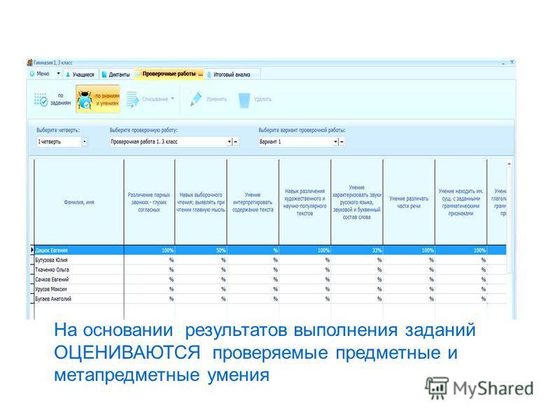 На основании результатов выполнения заданий ОЦЕНИВАЮТСЯ проверяемые предметные и метапредметные умения
