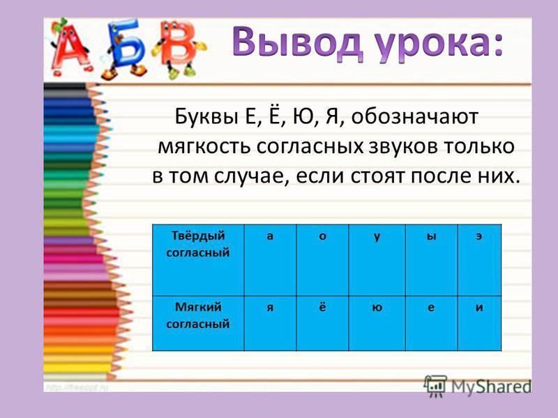 Буквы Е, Ё, Ю, Я, обозначают мягкость согласных звуков только в том случае, если стоят после них. Твёрдый согласный аоуыэ Мягкий согласный яёюеи