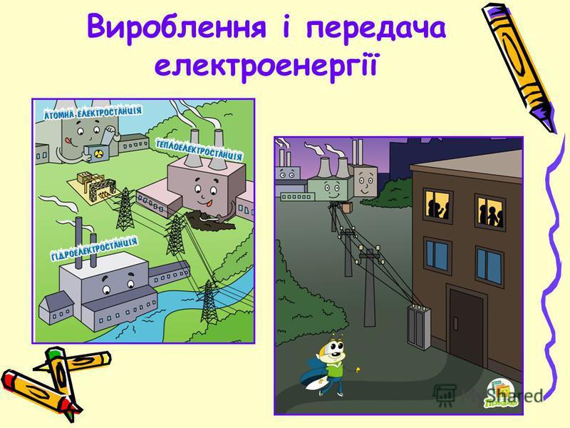 Вироблення і передача електроенергії