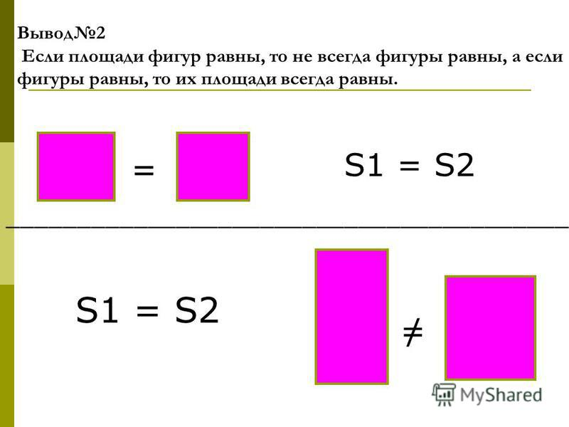 Вывод 2 Если площади фигур равны, то не всегда фигуры равны, а если фигуры равны, то их площади всегда равны. = S1 = S2 =/ = ______________________________________________________
