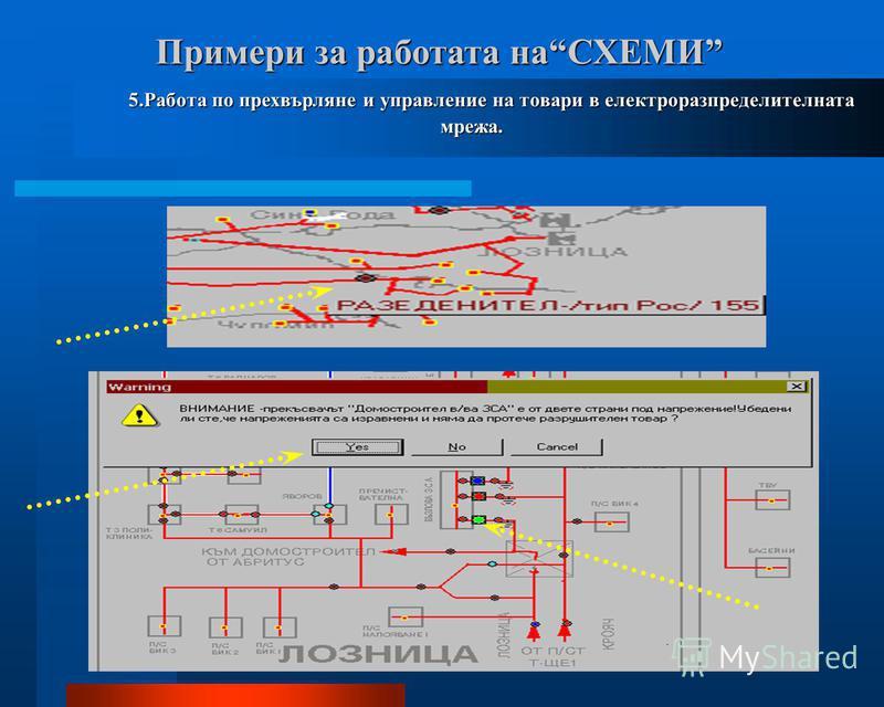 Примери за работата наСХЕМИ 5.Работа по прехвърляне и управление на товари в електроразпределителната мрежа.