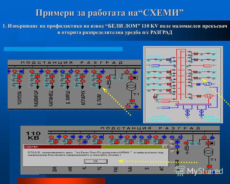 Примери за работата наСХЕМИ Примери за работата наСХЕМИ 1. Извършване на профилактика на извод БЕЛИ ЛОМ 110 KV поле маломаслен прекъсвач в открита разпределителна уредба п/с РАЗГРАД