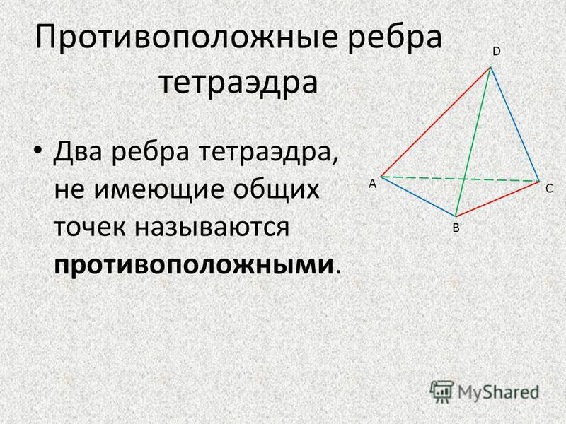 Противоположные ребра тетраэдра Два ребра тетраэдра, не имеющие общих точек называются противоположными. D C B A