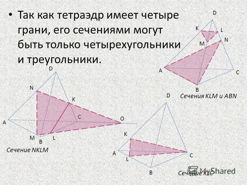 Так как тетраэдр имеет четыре грани, его сечениями могут быть только четырехугольники и треугольники. D C B A D C B A K LM N O Сечение NKLM N K L M Сечения KLM и ABN D C B A K L Сечение KLC