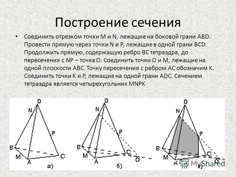Построение сечения Соединить отрезком точки M и N, лежащие на боковой грани ABD. Провести прямую через точки N и P, лежащие в одной грани BCD. Продолжить прямую, содержащую ребро BC тетраэдра, до пересечения с NP – точка O. Соединить точки O и M, леж