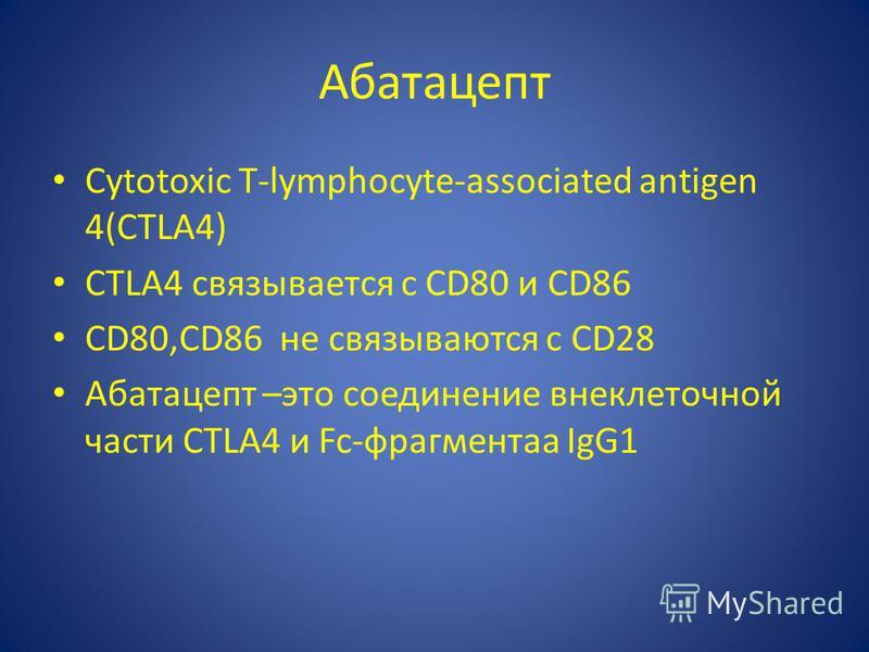 Абатацепт Cytotoxic T-lymphocyte-associated antigen 4(CTLA4) CTLA4 связывается с CD80 и CD86 CD80,CD86 не связываются с CD28 Абатацепт –это соединение внеклеточной части CTLA4 и Fc-фрагмента IgG1