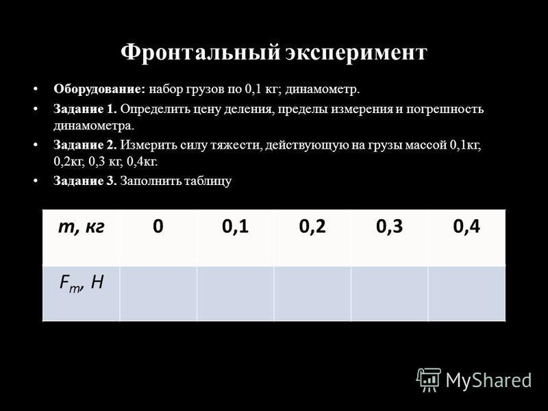 Фронтальный эксперимент Оборудование: набор грузов по 0,1 кг; динамометр. Задание 1. Определить цену деления, пределы измерения и погрешность динамометра. Задание 2. Измерить силу тяжести, действующую на грузы массой 0,1 кг, 0,2 кг, 0,3 кг, 0,4 кг. З