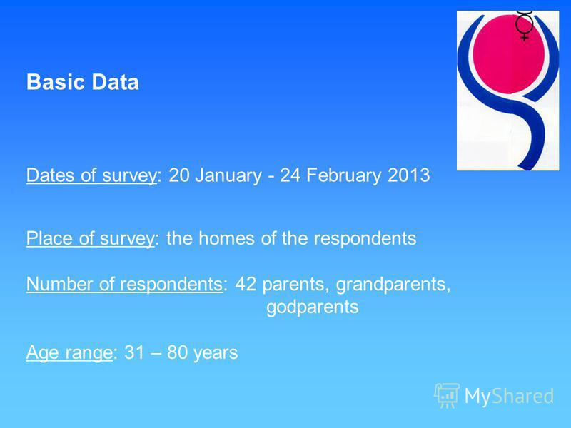 Basic Data Dates of survey: 20 January - 24 February 2013 Place of survey: the homes of the respondents Number of respondents: 42 parents, grandparents, godparents Age range: 31 – 80 years