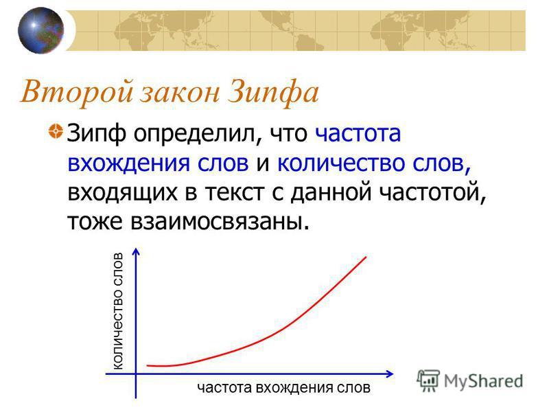 Второй закон Зипфа Зипф определил, что частота вхождения слов и количество слов, входящих в текст с данной частотой, тоже взаимосвязаны. частота вхождения слов количество слов