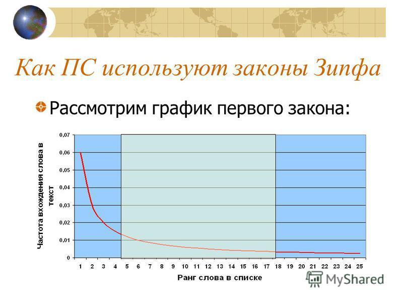Как ПС используют законы Зипфа Рассмотрим график первого закона: