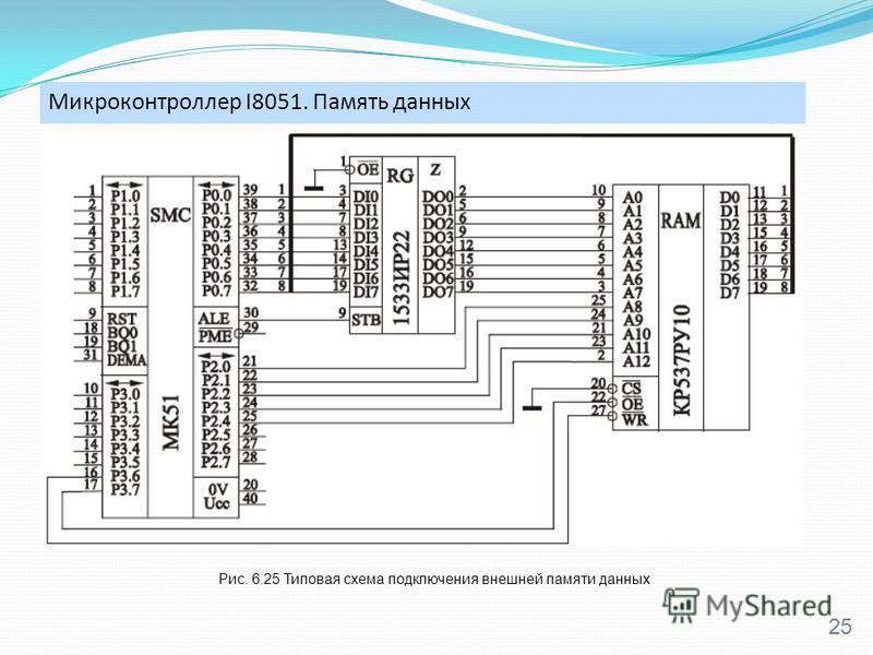 Микроконтроллер I8051. Память данных 25 Рис. 6.25 Типовая схема подключения внешней памяти данных