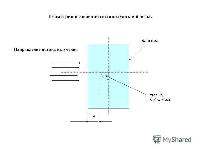 Геометрия измерения индивидуальной дозы. d Направление потока излучения Угол - ; 0 /2 Фантом