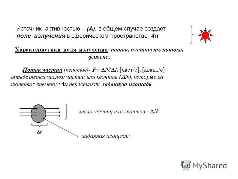 Источник активностью – (А), в общем случае создает поле излучения в сферическом пространстве 4π Характеристики поля излучения: поток, плотность потока, флюенс ; Поток частиц (квантов)- F= N/ t; [част/с]; [квант/с] - определяется числом частиц или ква