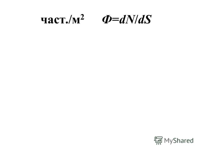 част./м 2 Ф=dN/dS