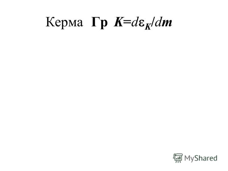 Керма ГрK=d K /dm