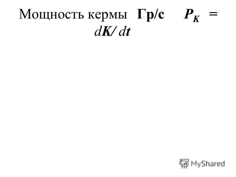 Мощность кермы Гр/сP K = dK/ dt