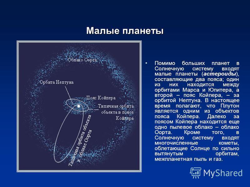 Малые планеты Помимо больших планет в Солнечную систему входят малые планеты (астероиды), составляющие два пояса; один из них находится между орбитами Марса и Юпитера, а второй – пояс Койпера, – за орбитой Нептуна. В настоящее время полагают, что Плу