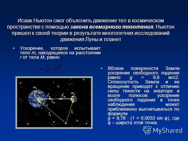 Исаак Ньютон смог объяснить движение тел в космическом пространстве с помощью закона всемирного тяготения. Ньютон пришел к своей теории в результате многолетних исследований движения Луны и планет Ускорение, которое испытывает тело m, находящееся на