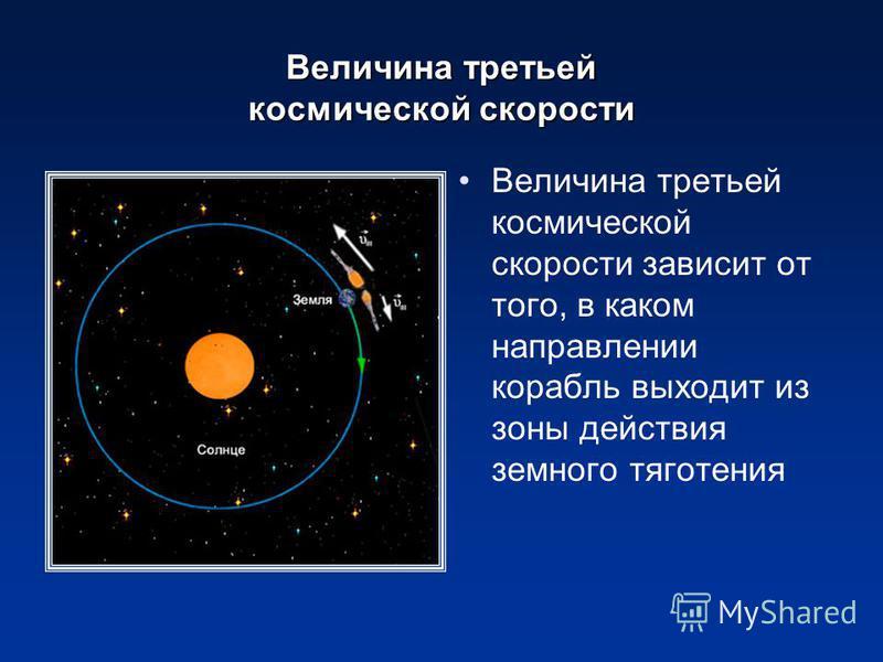 Величина третьей космической скорости Величина третьей космической скорости зависит от того, в каком направлении корабль выходит из зоны действия земного тяготения