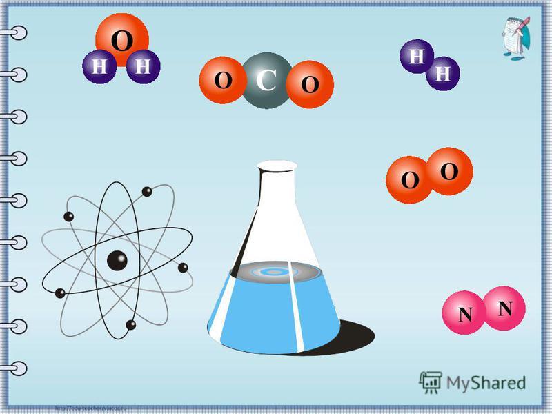 ОО НН N N Cl Молекула кисню Молекула водню Молекула азоту Молекула хлору О2О2 Н2Н2 N2N2 Cl 2 О НН Молекула води Н2OН2O С ОО Молекула вуглекислого газу CO 2