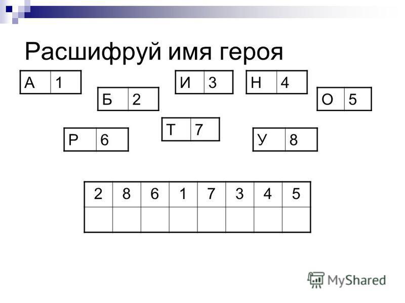 Расшифруй имя героя Б2 О5 Р6 А1И3Н4 У8 Т7 28617345