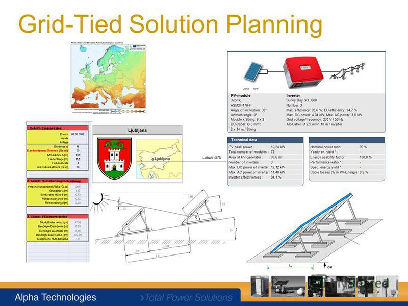 Grid-Tied Solution Planning