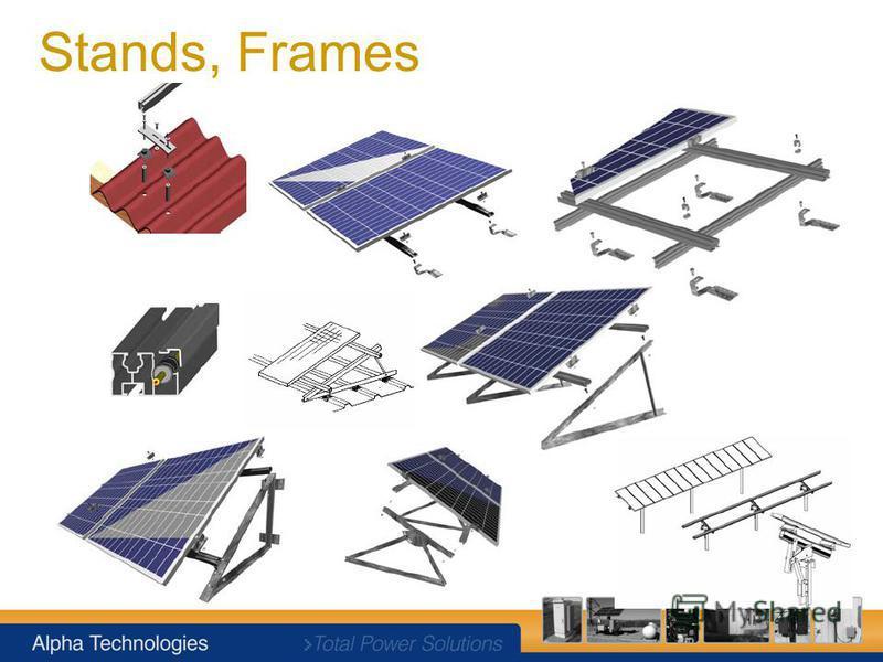 Stands, Frames