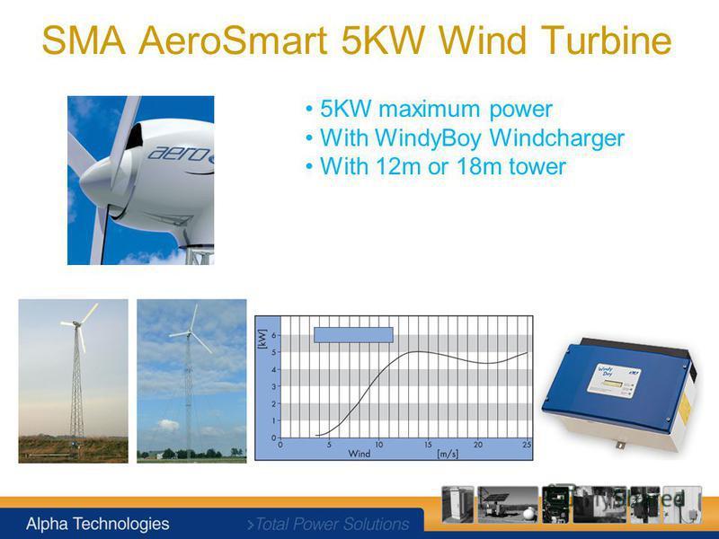 SMA AeroSmart 5KW Wind Turbine 5KW maximum power With WindyBoy Windcharger With 12m or 18m tower
