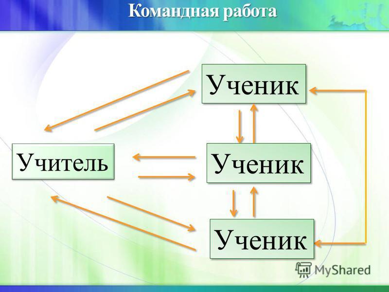 Командная работа Учитель Ученик