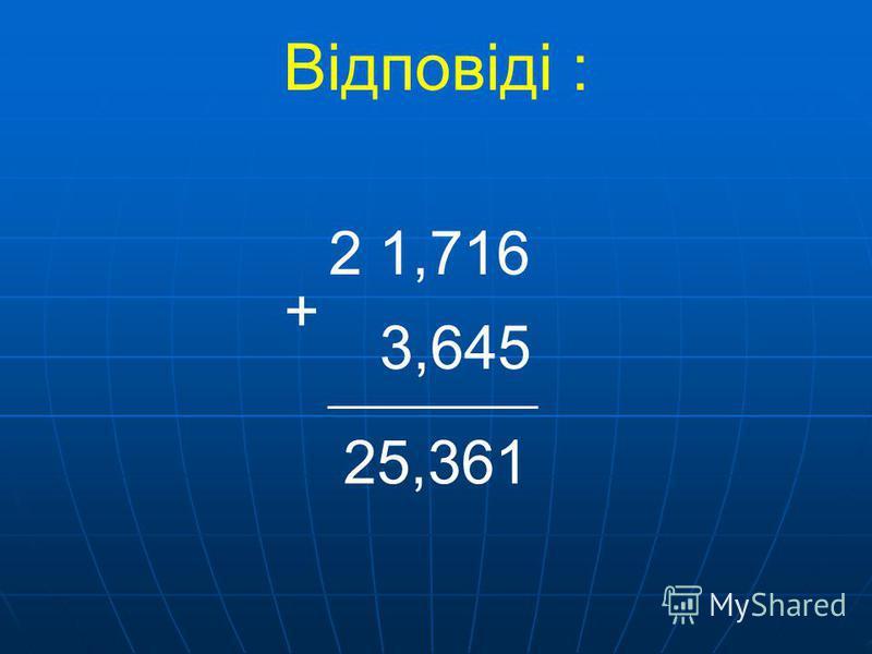 Поставте замість зірочок потрібні цифри : 2 *,7*6 3,64* + *5,*61
