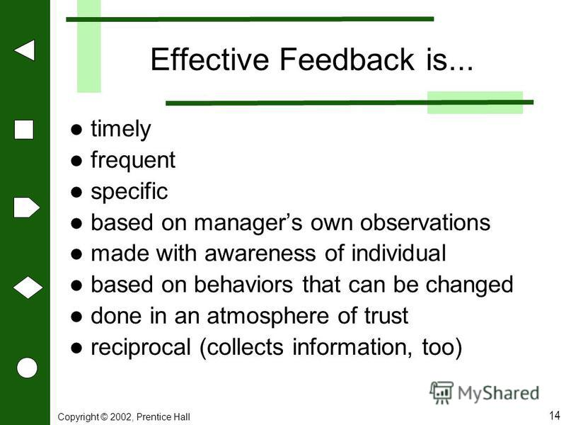 Copyright © 2002, Prentice Hall 14 Effective Feedback is... timely frequent specific based on managers own observations made with awareness of individual based on behaviors that can be changed done in an atmosphere of trust reciprocal (collects infor