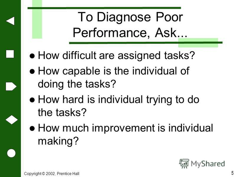Copyright © 2002, Prentice Hall 5 To Diagnose Poor Performance, Ask... How difficult are assigned tasks? How capable is the individual of doing the tasks? How hard is individual trying to do the tasks? How much improvement is individual making?