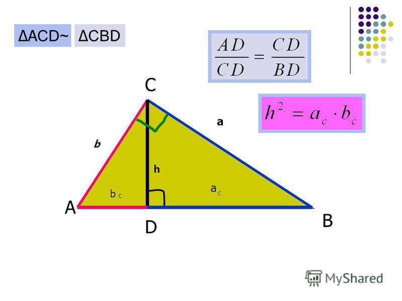 В D b a c b C a C А С СВDAВС~ ЗАПИСАТИ ВІДНОШЕННЯ СТОРІН