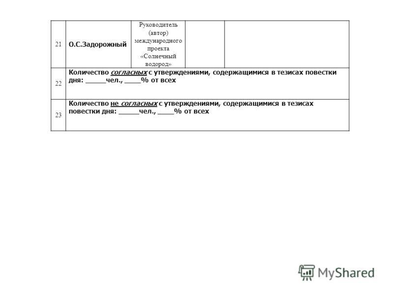 15 Дм.Седов Социалист 16 А.П.Симонов Член Союза рабочих Москвы 17 С.Чулок Общероссийско е политическое общественное движение