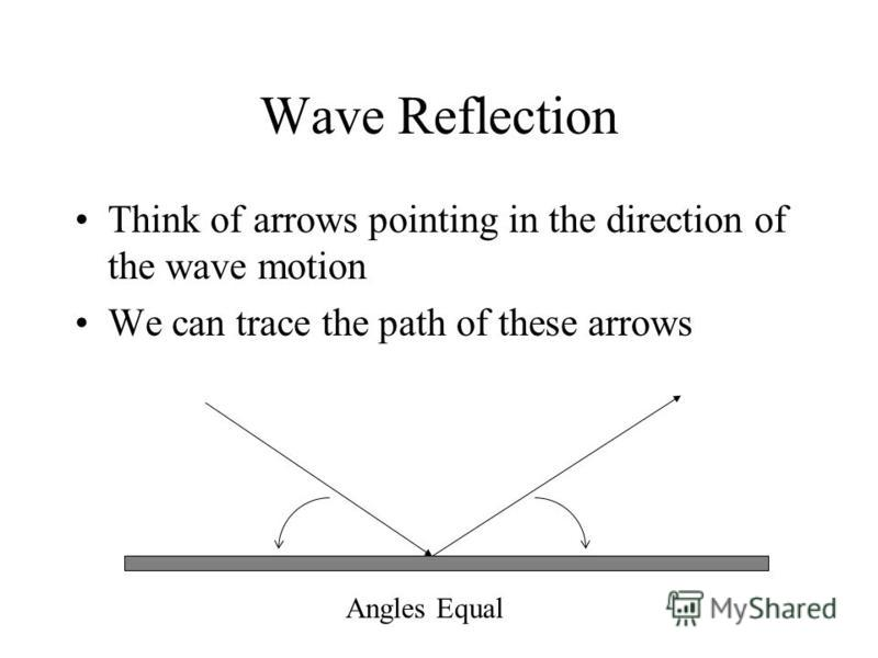 Wave Reflection Think of arrows pointing in the direction of the wave motion We can trace the path of these arrows Angles Equal