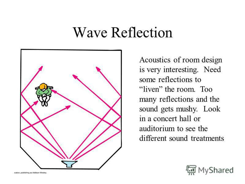 Wave Reflection Acoustics of room design is very interesting. Need some reflections to liven the room. Too many reflections and the sound gets mushy. Look in a concert hall or auditorium to see the different sound treatments