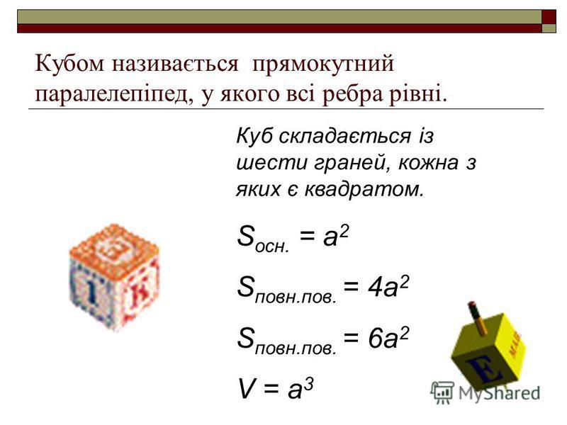 Кубом називається прямокутний паралелепіпед, у якого всі ребра рівні. Куб складається із шести граней, кожна з яких є квадратом. S осн. = а 2 S повн.пов. = 4а 2 S повн.пов. = 6а 2 V = а 3