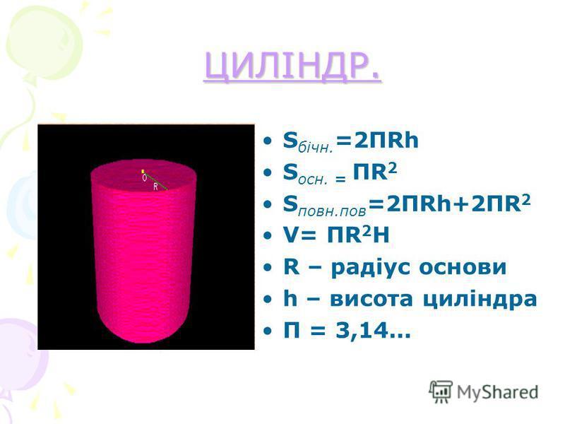 ЦИЛІНДР. S бічн. =2ПRh S осн. = ПR 2 S повн.пов =2ПRh+2ПR 2 V= ПR 2 H R – радіус основи h – висота циліндра П = 3,14...