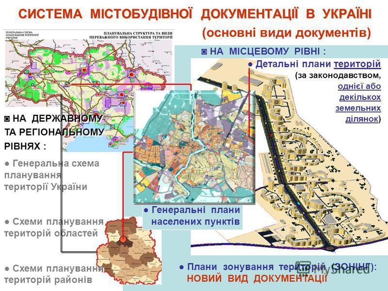 СИСТЕМА МІСТОБУДІВНОЇ ДОКУМЕНТАЦІЇ В УКРАЇНІ СИСТЕМА МІСТОБУДІВНОЇ ДОКУМЕНТАЦІЇ В УКРАЇНІ (основні види документів) Генеральна схема планування території України Схеми планування територій областей Схеми планування територій районів Генеральна схема