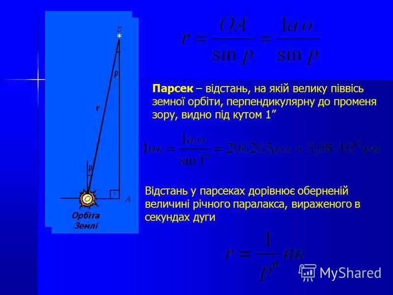 Парсек – відстань, на якій велику піввісь земної орбіти, перпендикулярну до променя зору, видно під кутом 1 Відстань у парсеках дорівнює оберненій величині річного паралакса, вираженого в секундах дуги