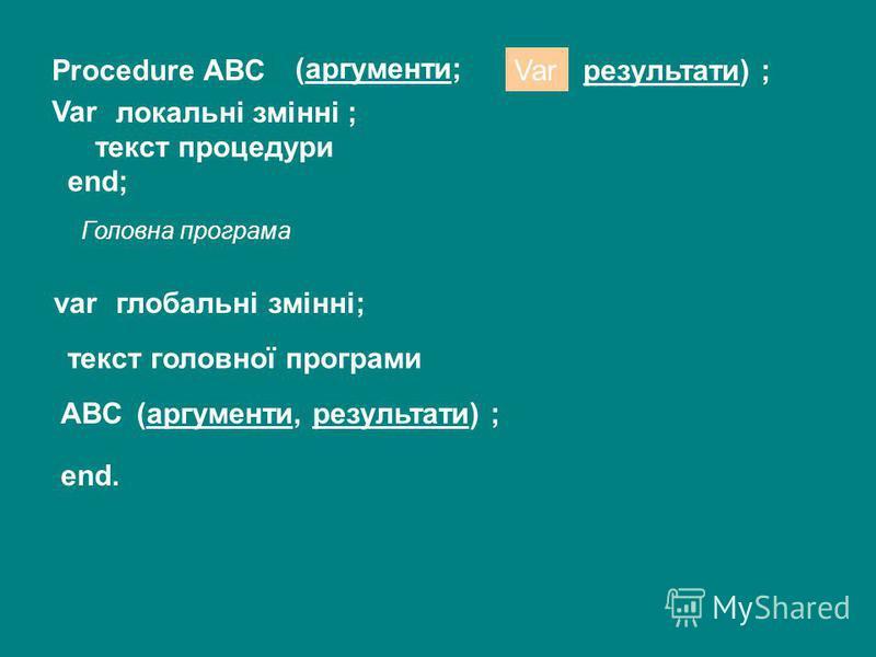 Procedure ABC (аргументи; Var локальні змінні ; текст процедури varглобальні змінні; текст головної програми ABC(аргументи, результати) ; end. end; Головна програма Varрезультати) ;