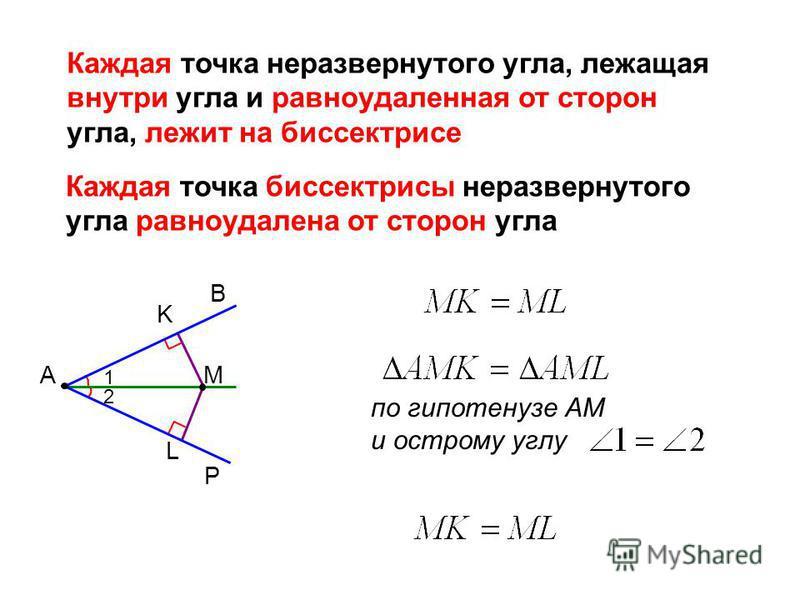 В P АМ по гипотенузе АМ и острому углу K L 1 2 Каждая точка неразвернутого угла, лежащая внутри угла и равноудаленная от сторон угла, лежит на биссектрисе Каждая точка биссектрисы неразвернутого угла равноудалена от сторон угла
