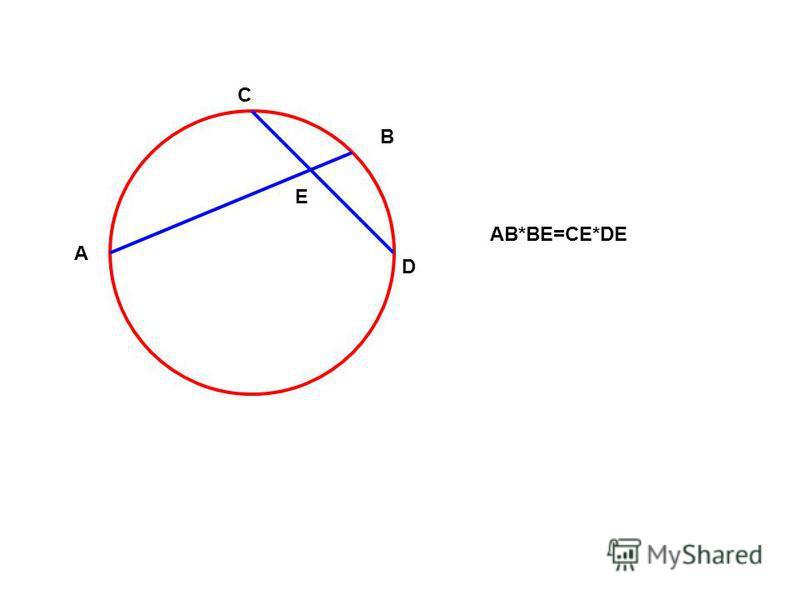 A B C D E AB*BE=CE*DE