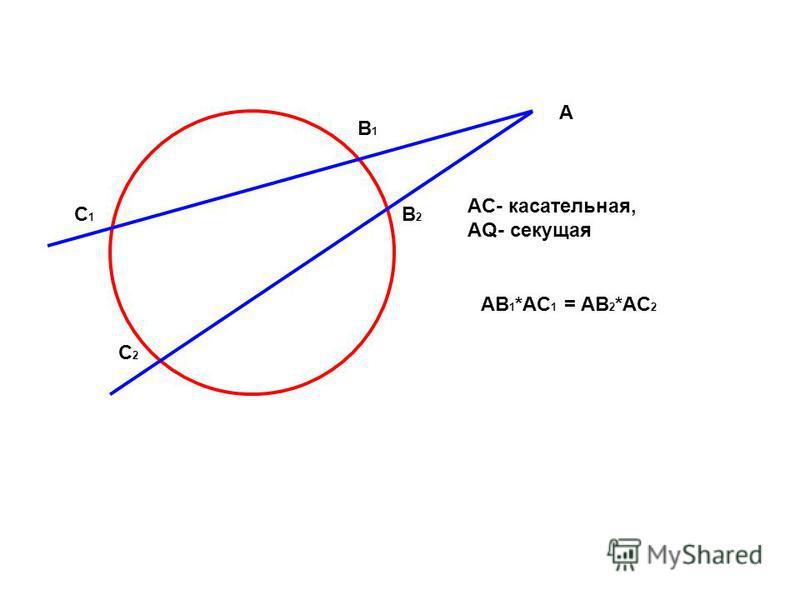 C1C1 A AC- касательная, АQ- секущая AB 1 *AC 1 = AB 2 *AC 2 B1B1 C2C2 B2B2
