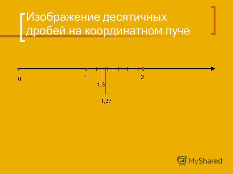 Изображение десятичных дробей на координатном луче 0 12 1,3 1,37