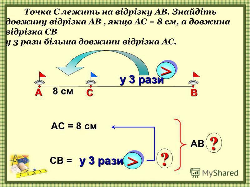 Точка С лежить на відрізку АВ. Знайдіть довжину відрізка АВ, якщо АС = 8 см, а довжина відрізка СВ у 3 рази більша довжини відрізка АС. А ВС >> у 3 рази АC = 8 см СВ = >> у 3 рази ? ? АВ 8 см
