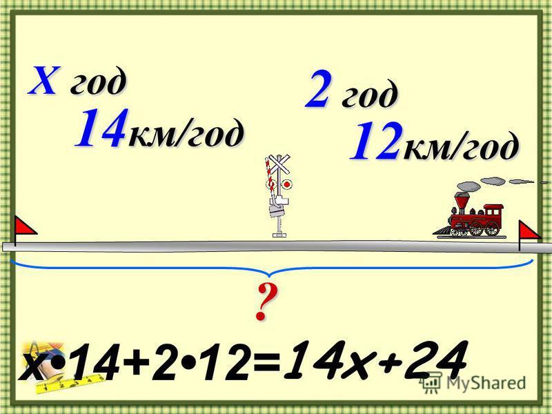 X год 14 км/год 2 год 12 км/год ? x14+212= 14x+24